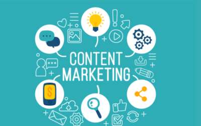 Effective Content Marketing Ideas for Restaurants This 2021