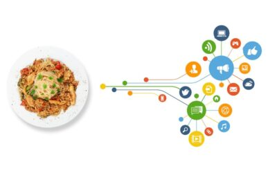 6 Ways to Maximize the Benefits of Social Media Marketing for Restaurants
